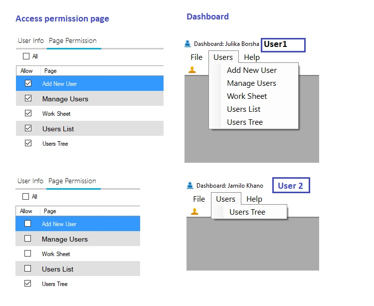 User management and Dynamic MenuStrip with Access privilege in
