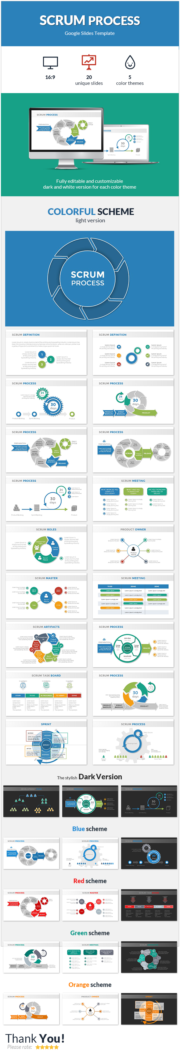 Scrum Process Google Slides Template - Google Slides Presentation Templates