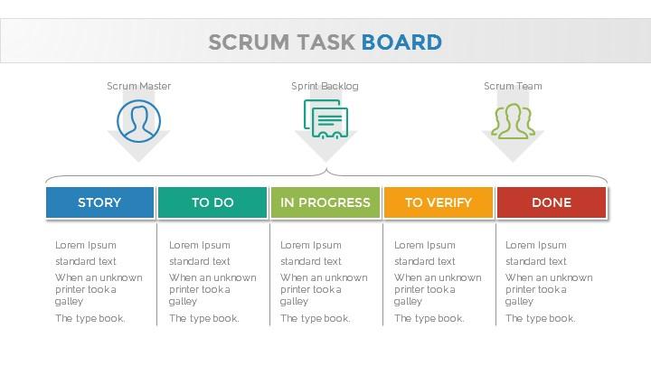 Scrum Process Google Slides Template by SanaNik | GraphicRiver