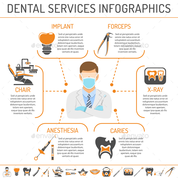 Dental Services and Stomatology Infographics - Health/Medicine Conceptual