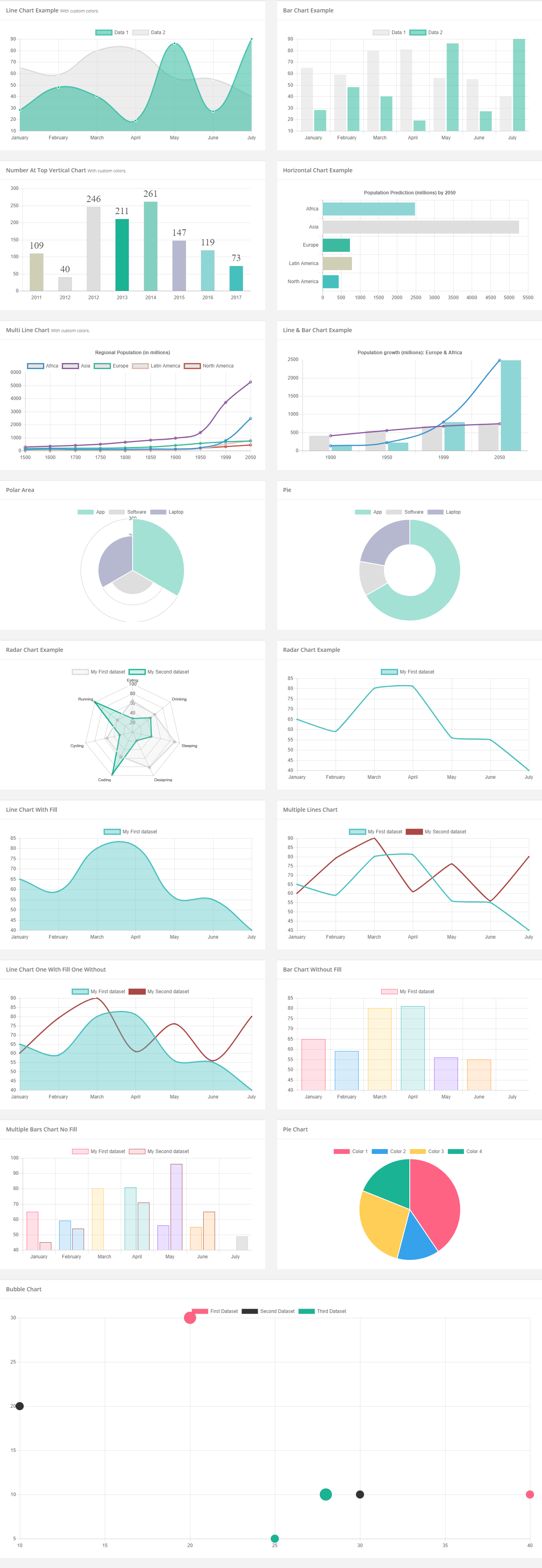 Responsive Ready to Use Charts - Finecharts - 3
