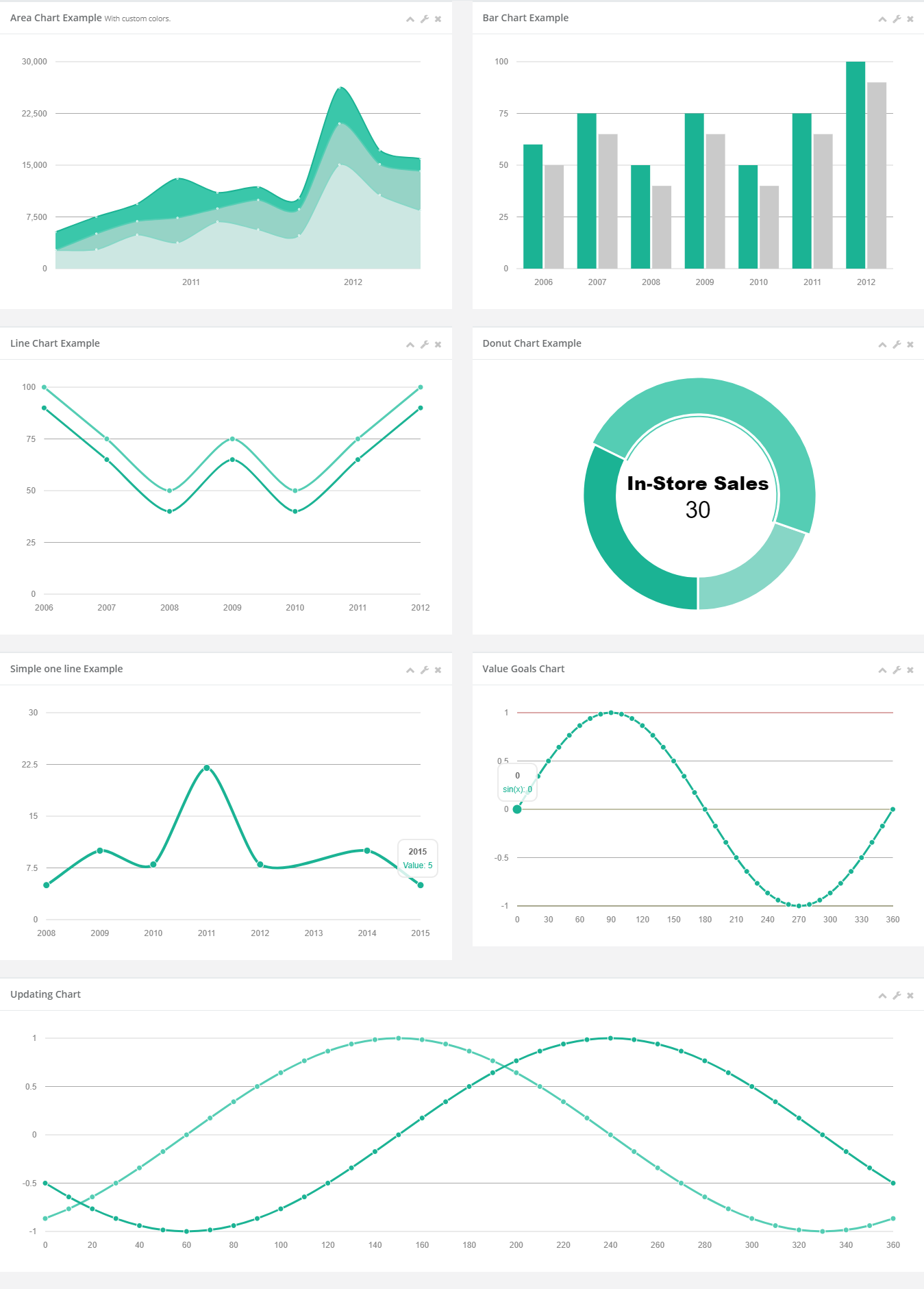 Responsive Ready to Use Charts - Finecharts - 5
