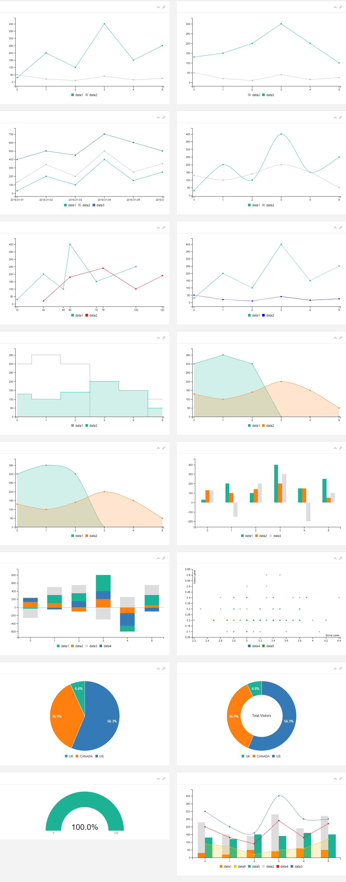 Responsive Ready to Use Charts - Finecharts - 8