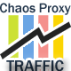 Chaos Proxy Traffic