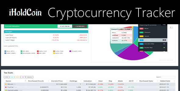 iHoldCoin - Cryptocurrency Portfolio, Manager & Tracker - Lite - CodeCanyon Item for Sale