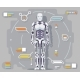 Android Artificial Intelligence Robot Futuristic - GraphicRiver Item for Sale