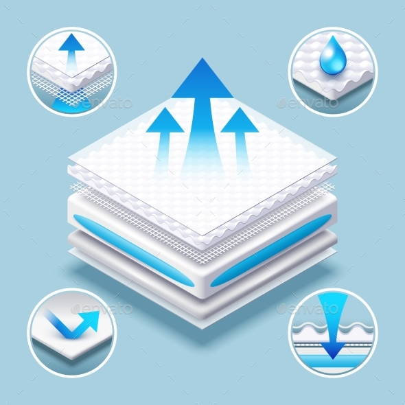 Breathable Mattress Layered Absorbing Material - Miscellaneous Vectors