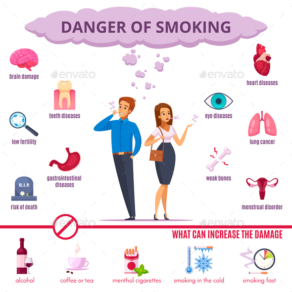 Smoking Danger Cartoon Set - Health/Medicine Conceptual