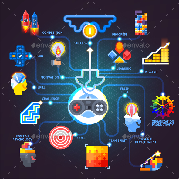 Gamification Motivation Principles Flat Flowchart - Backgrounds Decorative