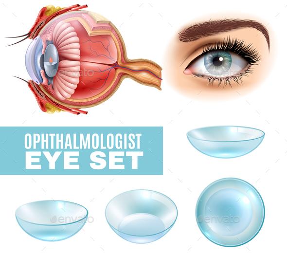 Ophthalmology Realistic Set - Health/Medicine Conceptual