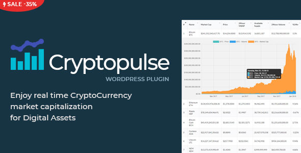 CodeCanyon CryptoPulse The Real-Time Market Capitalization 21248786