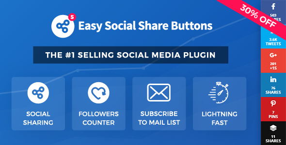 Premium WordPress Plugins v5.3 Easy Social Share Buttons for WordPress