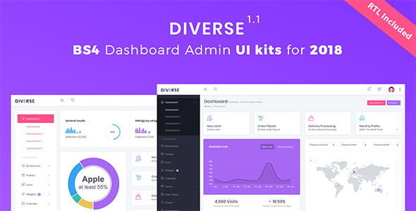 ThemeForest Diverse Responsive Dashboard Admin UI Kits 21191867