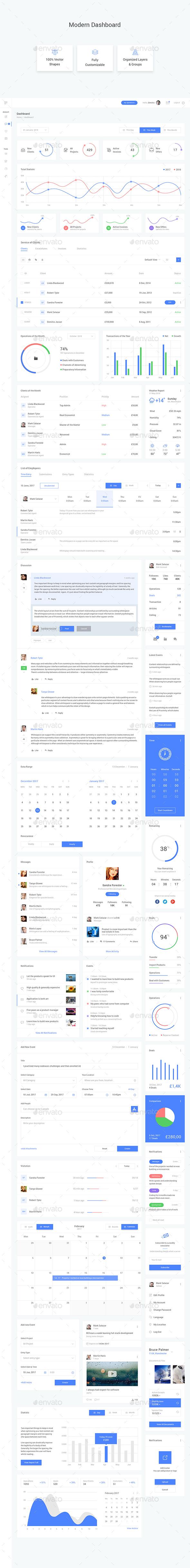 Modern Dashboard - User Interfaces Web Elements