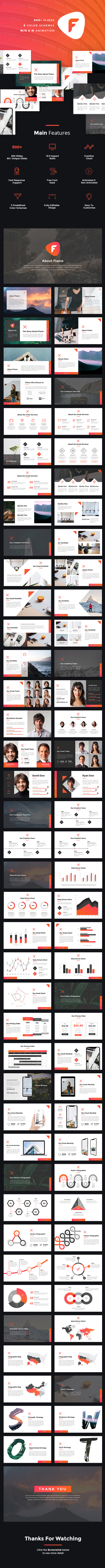 Flame - Creative PowerPoint Template - Creative PowerPoint Templates