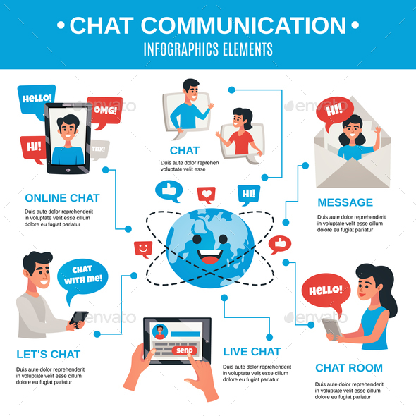 Dynamic Electronic Chat Communication Infographics - Business Conceptual
