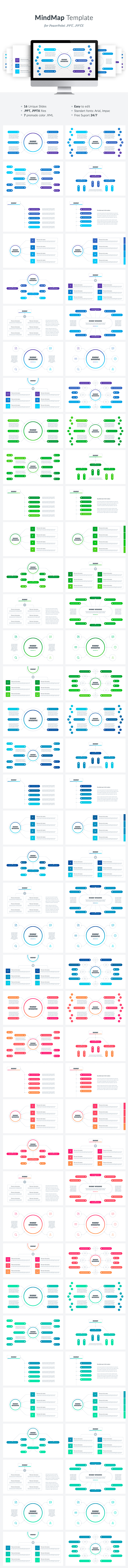 Mindmap PowerPoint Template - Pitch Deck PowerPoint Templates