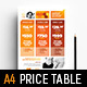 A4 Price Table Poster Template - GraphicRiver Item for Sale