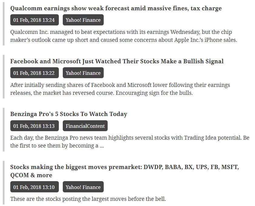 stock market financial news headlines wordpress plugin by