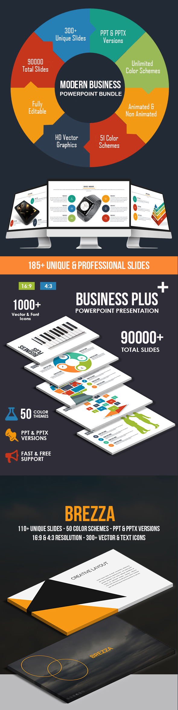 Modern Business Powerpoint Presentations Bundle - Business PowerPoint Templates