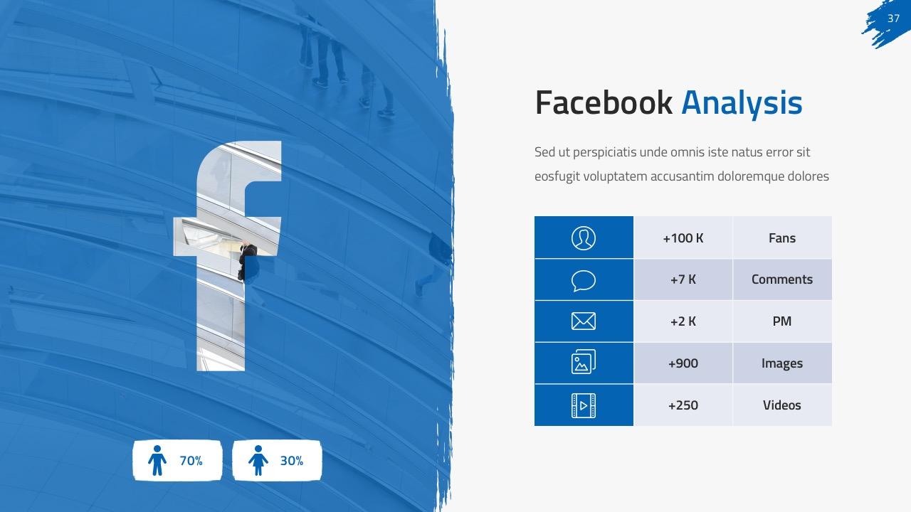 social media marketing ppt pitch deckspriteit | graphicriver, Facebook Powerpoint Presentation Template, Presentation templates