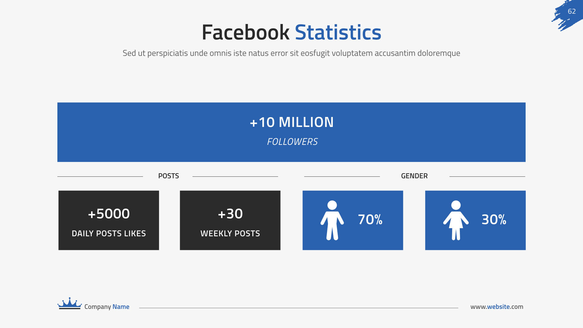 Social Media Marketing Keynote Pitch Deck