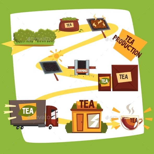 Tea Production - Industries Business