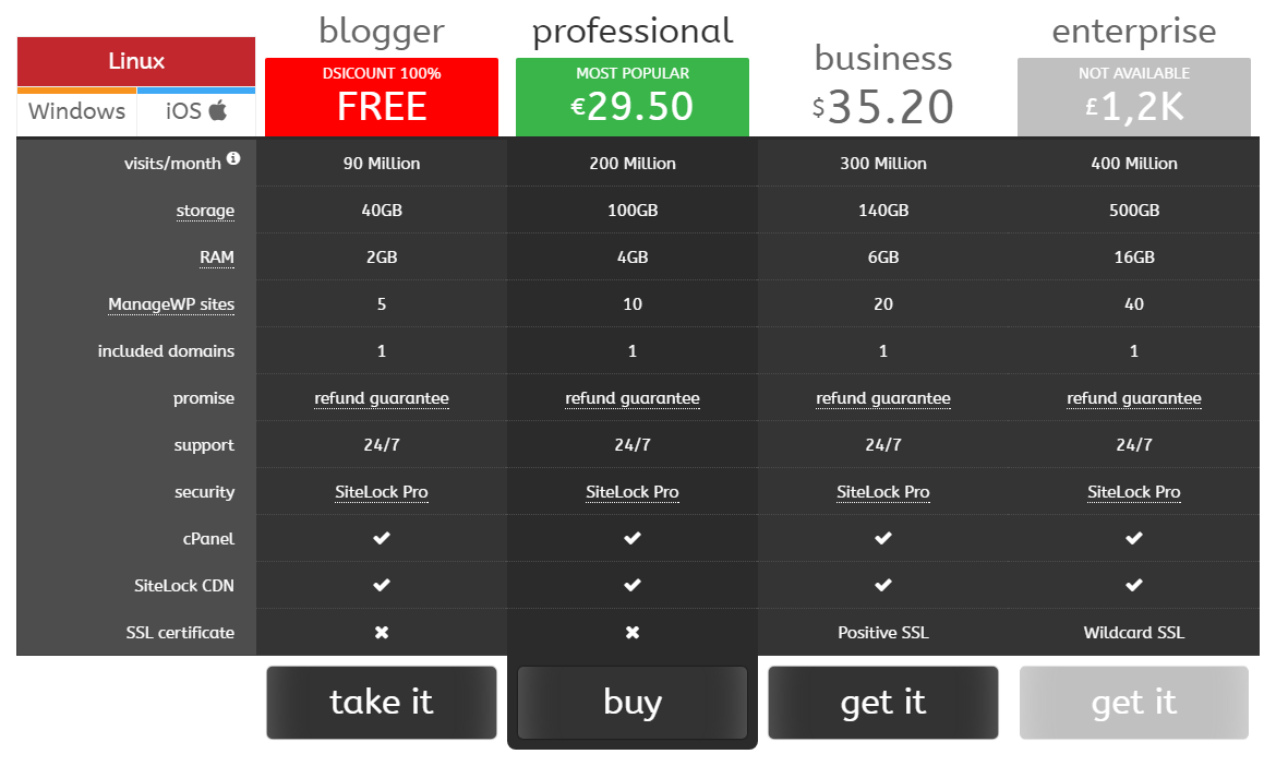 WP Pricing Table Builder - Responsive Pricing Plans Plugin for ...