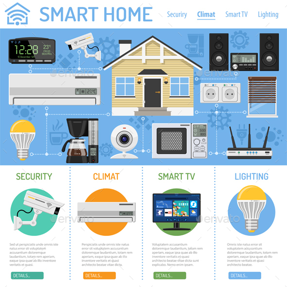 Smart Home and Internet of Things - Computers Technology
