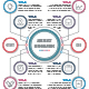 Abstract Business Infographics (10 Steps)