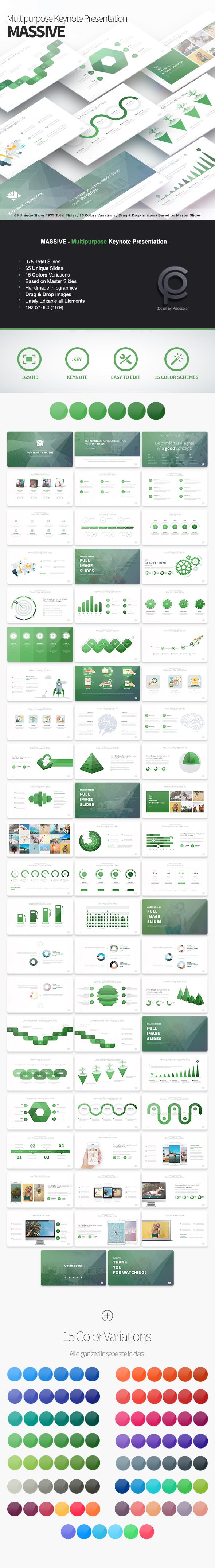 Massive - Multipurpose Keynote Presentation - Business Keynote Templates