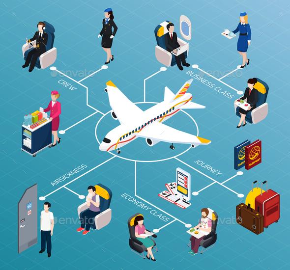 Airplane Passengers Isometric Flowchart - Travel Conceptual