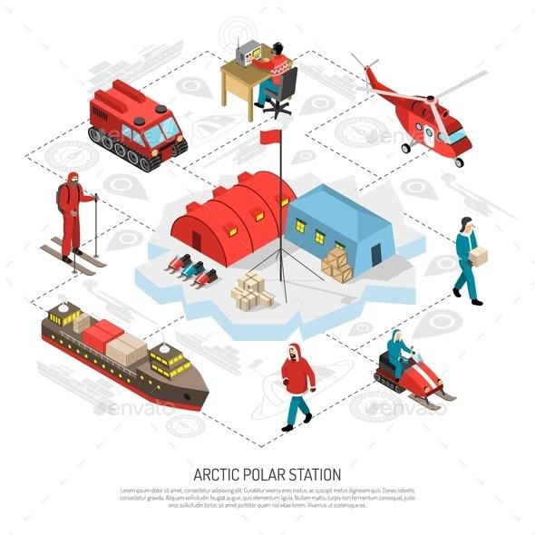 Arctic Polar Station Isometric Flowchart - Seasons Nature