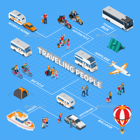 Traveling People Isometric Flowchart - People Characters