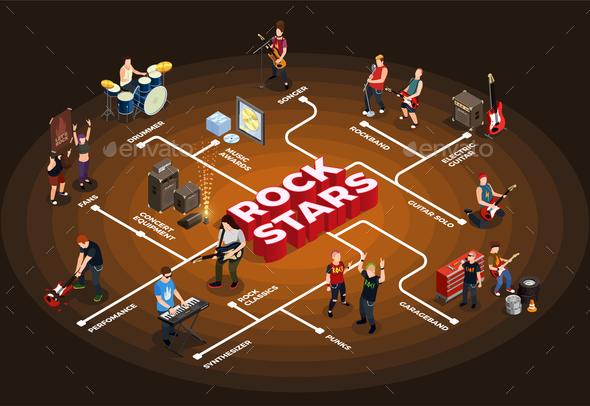 Rock Stars Isometric Flowchart - People Characters
