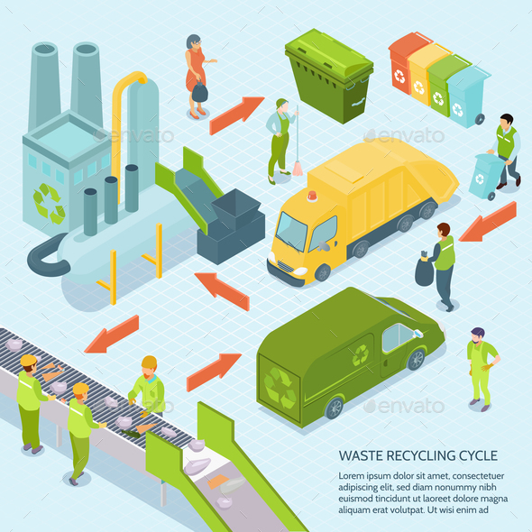 Garbage Recycling Cycle Isometric Illustration - Industries Business