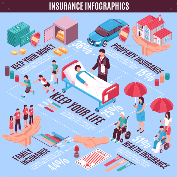 Insurance Infographics Isometric Layout - Buildings Objects