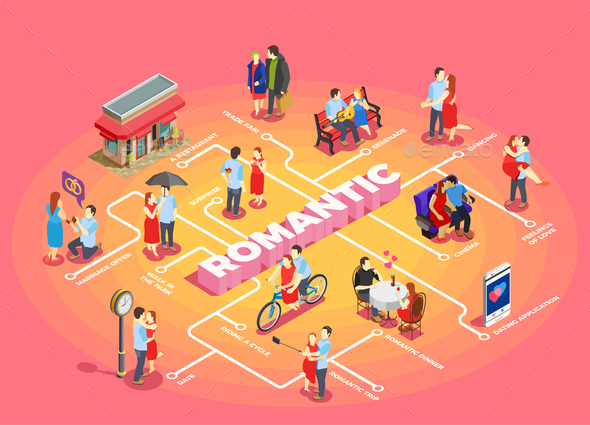 Romantic Relationship Isometric Flowchart - People Characters