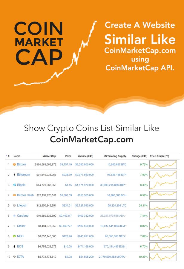 Coin Market Cap Prices