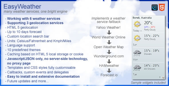 EasyWeather - The Weather Engine - CodeCanyon Item for Sale