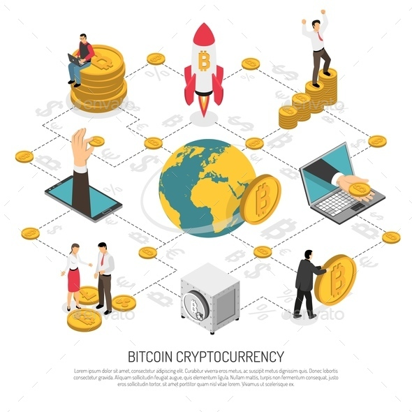 ICO Cryptocurrency Business Isometric Poster - Concepts Business