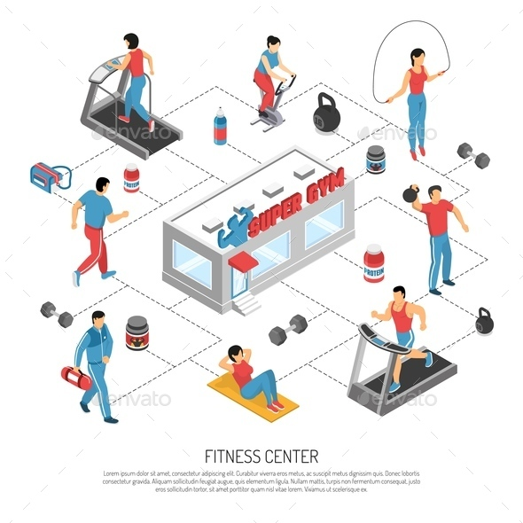 Fitness Center Isometric Flowchart Poster - People Characters