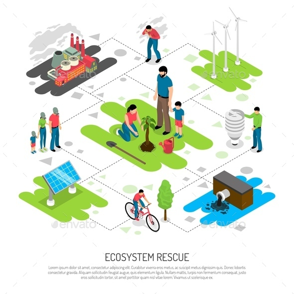 Ecology Isometric Composition - Industries Business