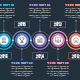 Timeline Infographics with Dark Background - GraphicRiver Item for Sale