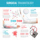 Surgical Traumatology Infographic Set