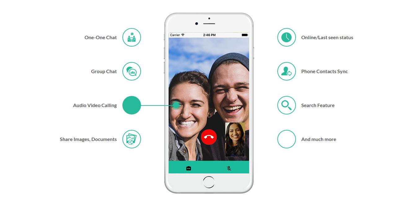 Audio & Video Calling