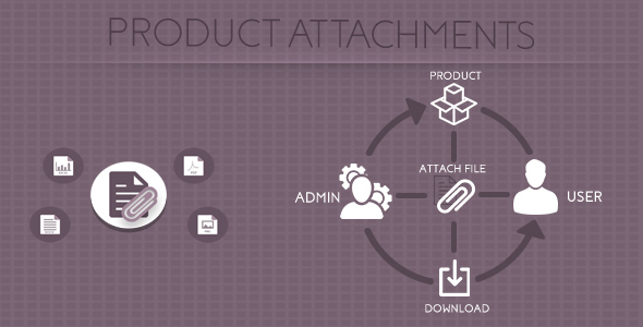 Magento Product Attachments - CodeCanyon Item for Sale