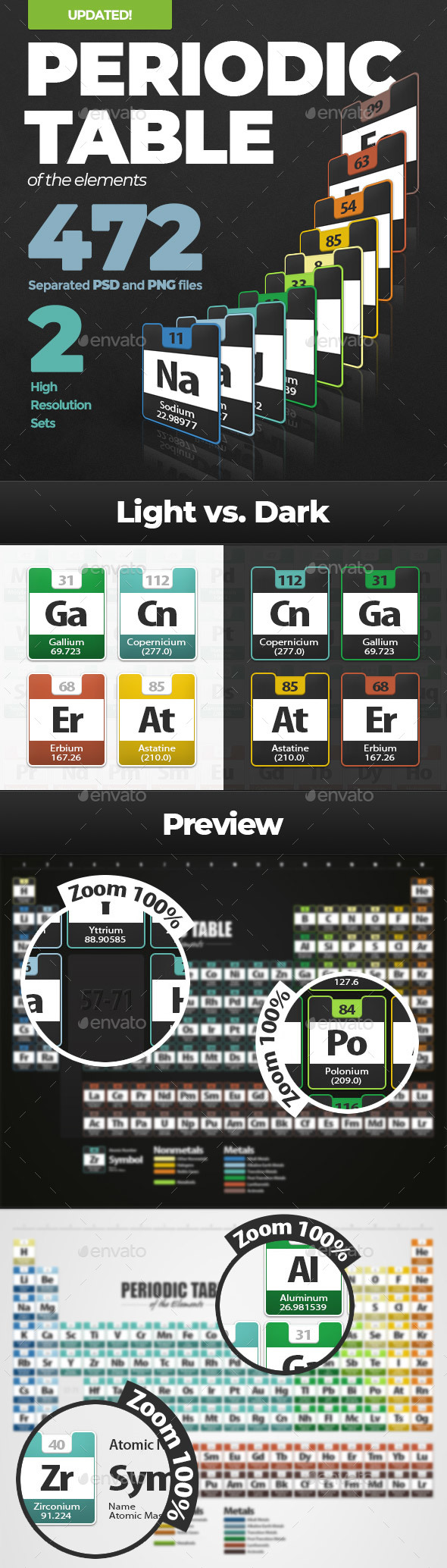 Periodic Table of the Elements - Miscellaneous Graphics