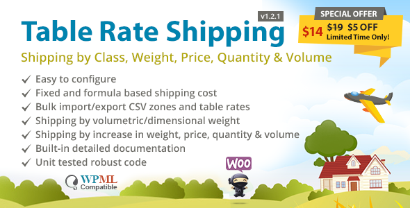 Table Rate Shipping by Class, Weight, Price, Quantity & Volume for WooCommerce nulled free download