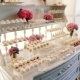 White Candy Bar Wedding, Candy Buffet - VideoHive Item for Sale